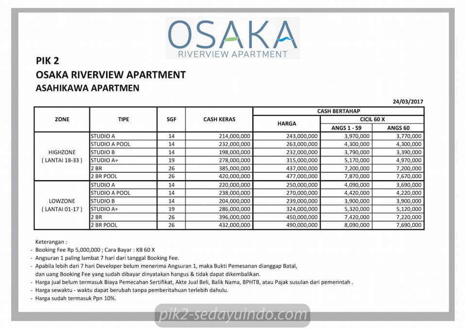 Price list terbaru Apartemen PIK 2 Osaka Jakarta