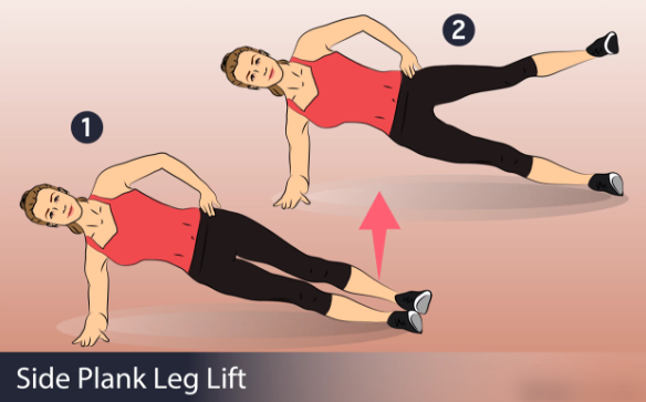 Side plank with elevation of the leg
