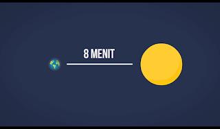 berapa menit untuk cahaya matahari bisa sampai ke bumi ? *8 menit