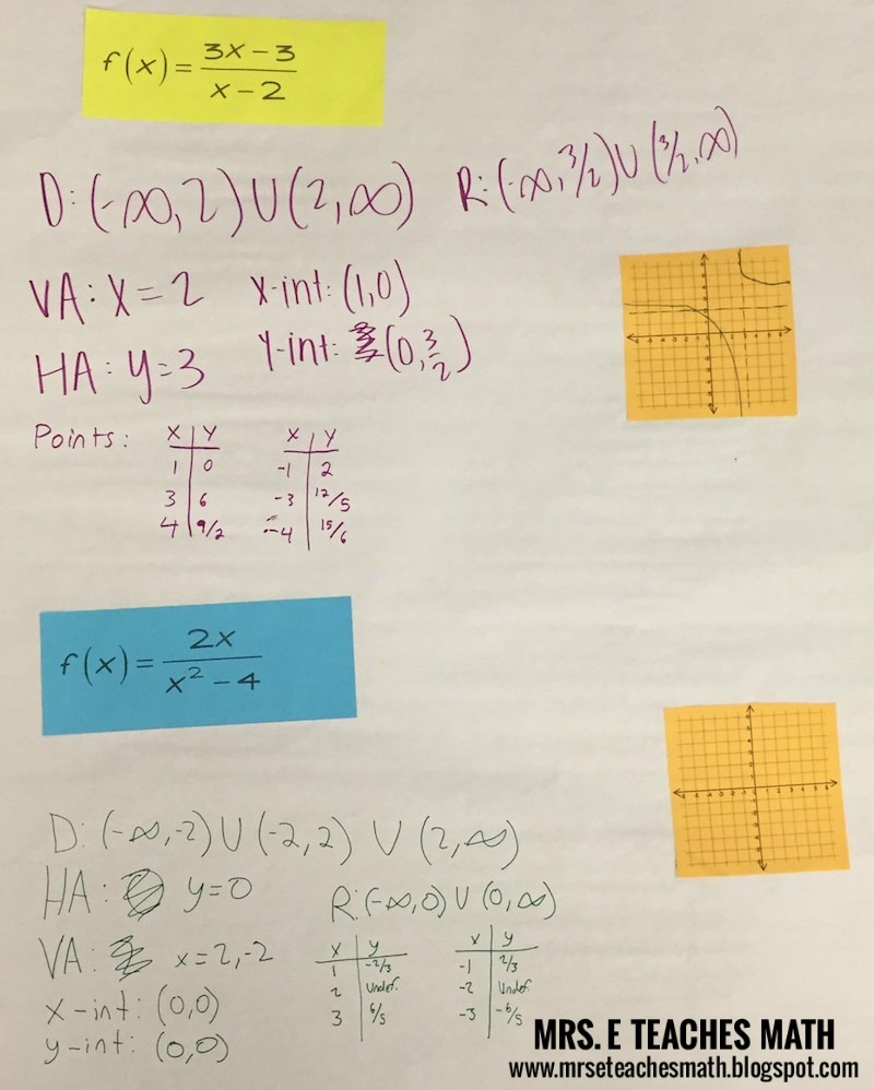 Graphing Rational Functions Activity  |  mrseteachesmath.blogspot.com