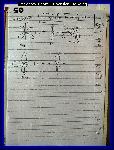 Chemical-Bonding Notes cbse2