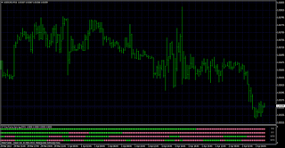 Forex trading tips time frames