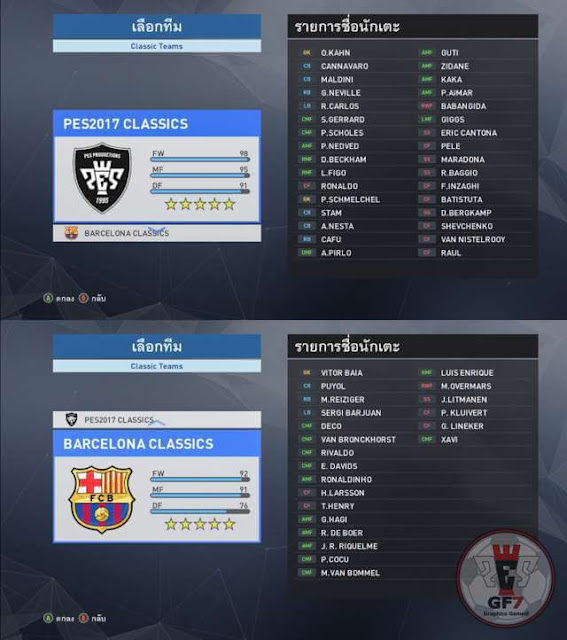 PES 2017 Classic Faces Patch for PTE Patch 3.1