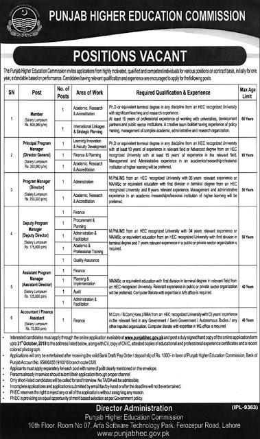 Punjab Higher Education Commission HEC Jobs October 2019