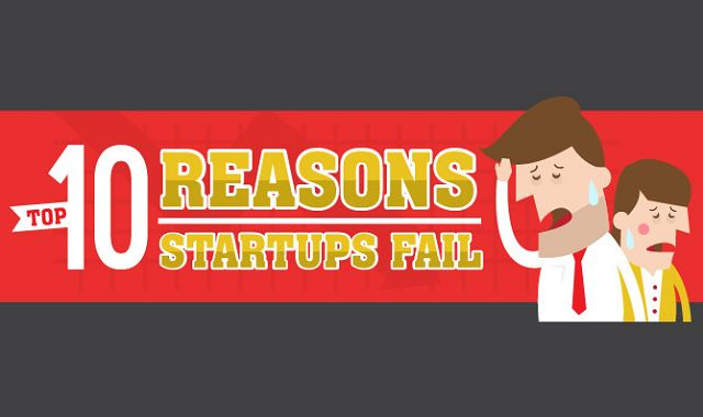 Image: Top 10 Reasons Startup Fails