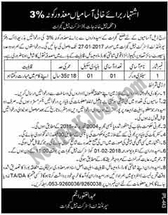 Last Date:  27 Jan 2018  Location:  Gujrat  Posted on:  11 Jan 2018  Category:  Government   Organization:  Police      Website/Email:  N/A  No. of  Vacancies  01  Education required:  N/A  How to Apply:  Mentioned in Newspaper ad