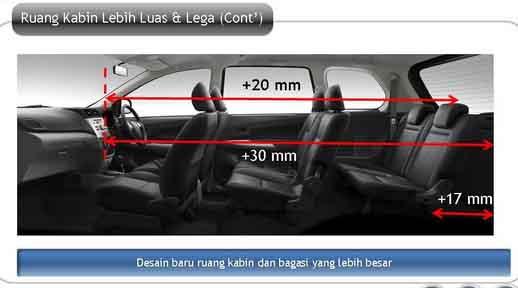 kelemahan grand new veloz 1.5 avanza 2018 tipe e toyota produk 1 5 g ini ternyata kurang diminati penggemar otomotif indonesia hal terlihat dari penjualan mobil yang cenderung pada 3