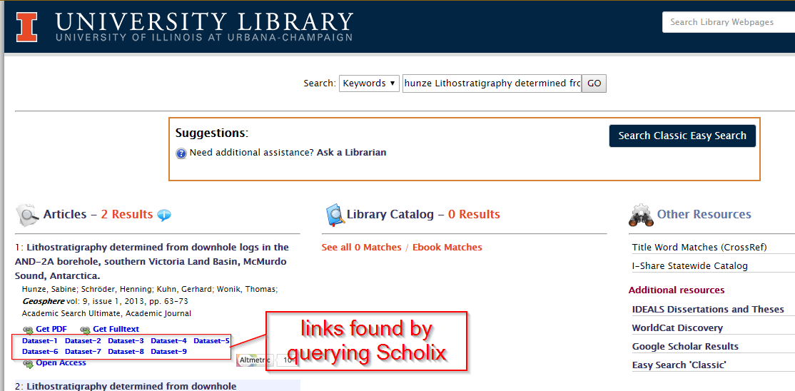 How does Scopus find and link to related research data? Or
