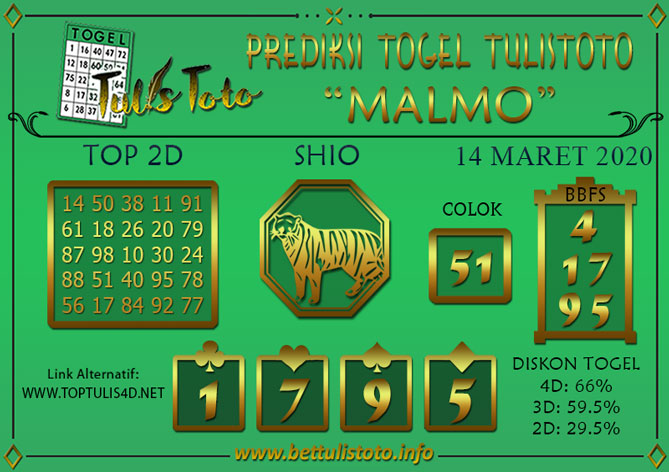 Prediksi Togel MALMO TULISTOTO 14 MARET 2020