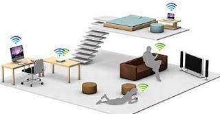 WiFi Casa