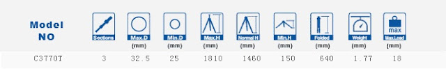 Benro C3770T Combination Carbon Fiber Tripod specification