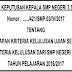 Contoh SK Penetapan Kelulusan Siswa Tahun 2018/2019