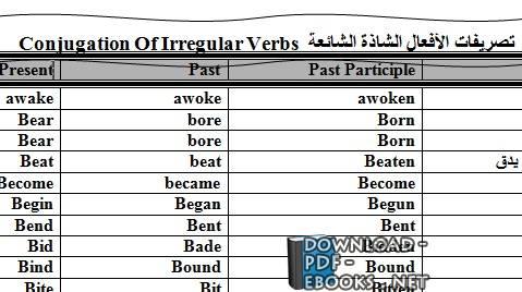 1000 فعل انجليزي مترجم pdf