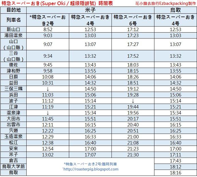 super oki timetable  新山口 >鳥取/米子