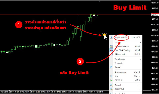 Buy limit buy stop forex