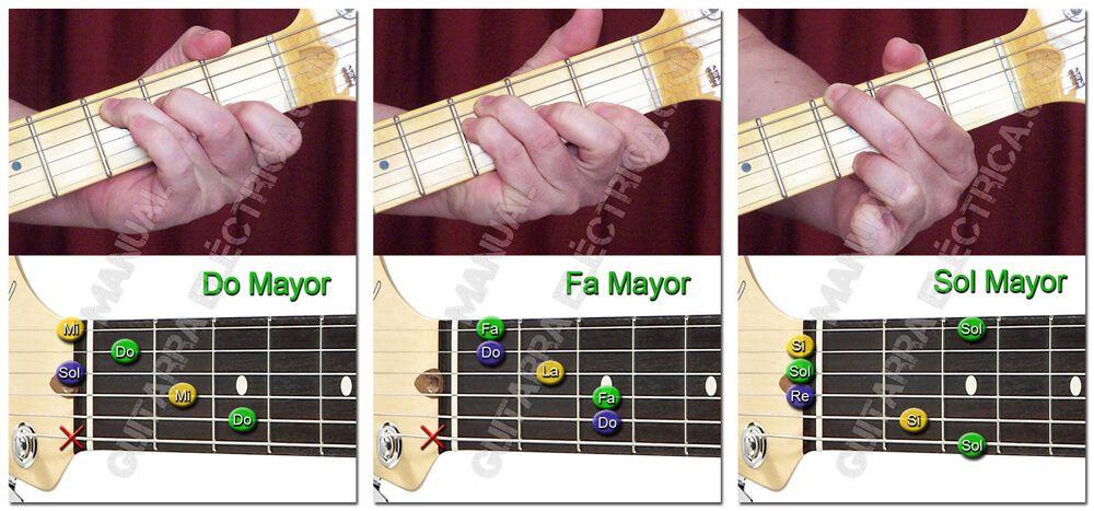 Acordes de Guitarra para Novatos