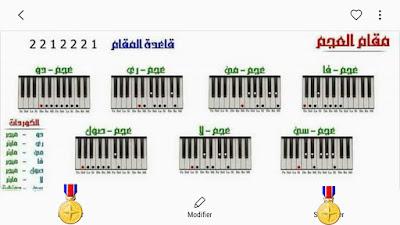 سلسلة تعليم المقامات الموسيقية بالصور