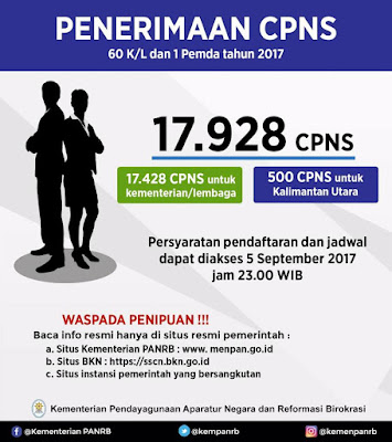 Pengumuman Penerimaan CPNS Tahun 2017 Periode II www.guntara.com