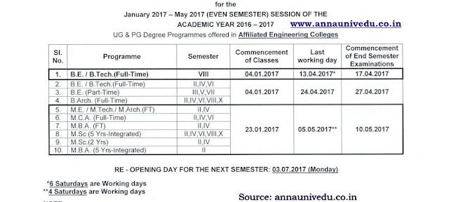 Anna university Academic schedule 2017