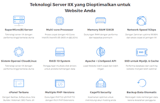 spesifikasi Datacenter Niagahoster