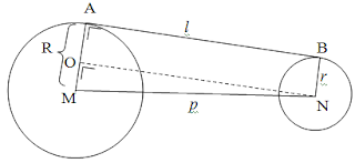 Panjang Garis Singgung Persekutuan Dua Lingkaran