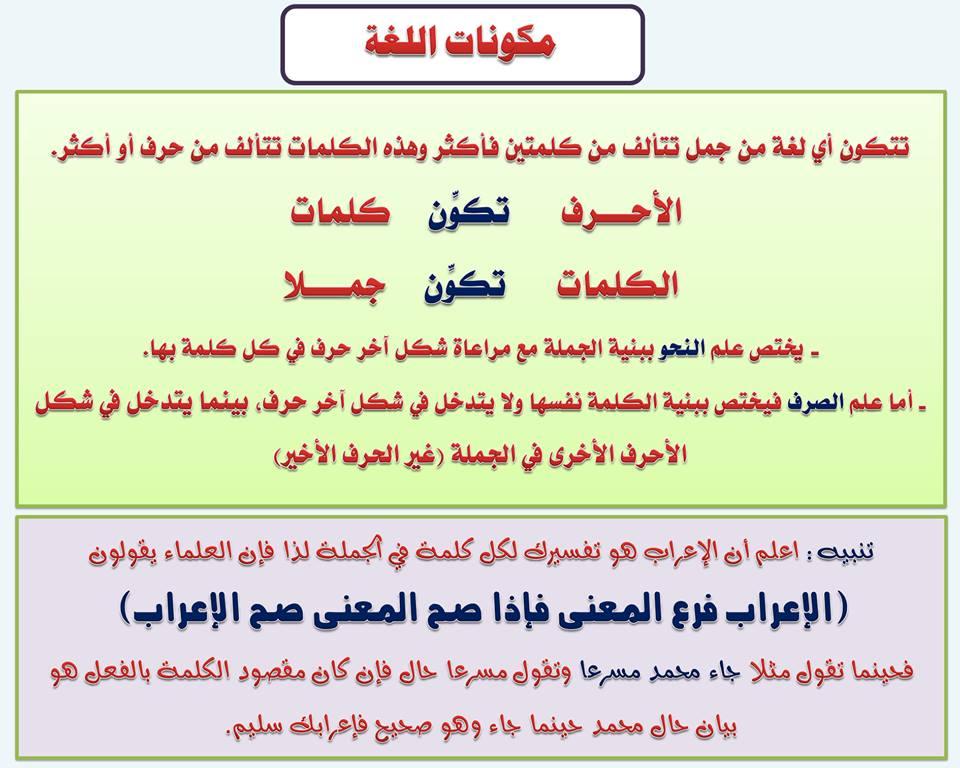 بالصور قواعد اللغة العربية للمبتدئين , تعليم قواعد اللغة العربية , شرح مختصر في قواعد اللغة العربية 2.jpg