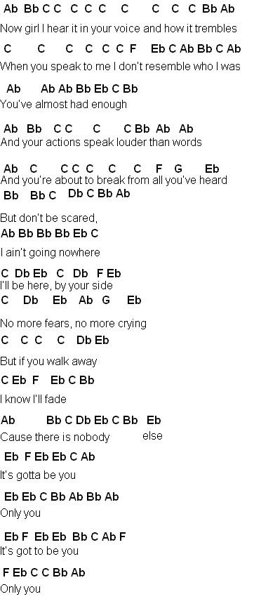 Boom clap chords myideasbedroom com
