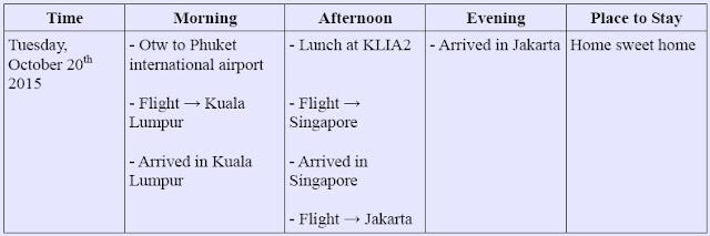 itinerary keliling asean 11 hari