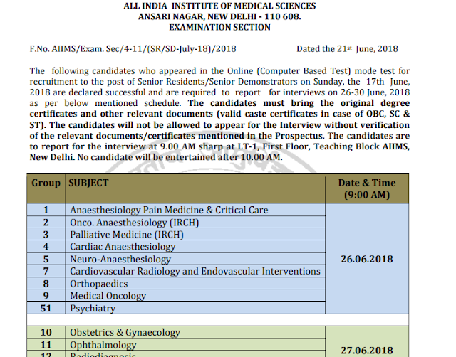 AIIMS-Stage-I-Result