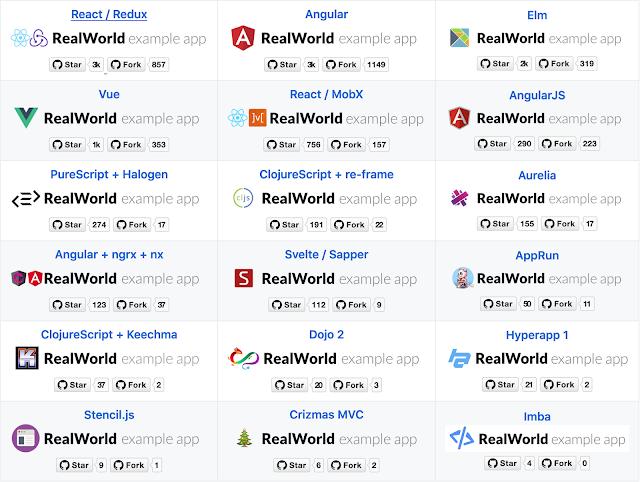 Comparando frameworks para front-end