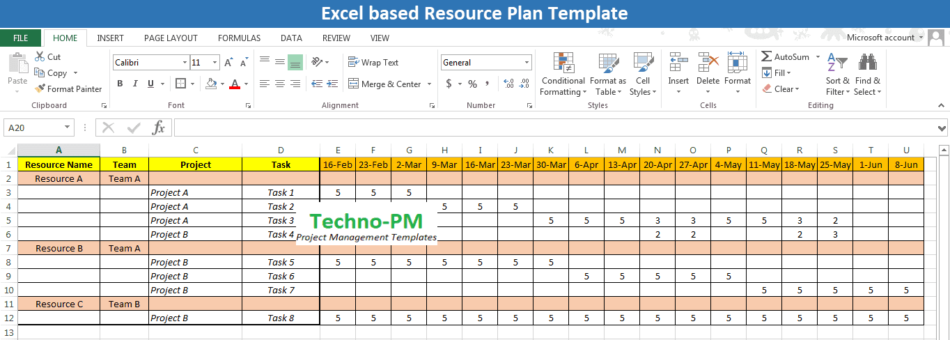 resource plan templates, resource planning template