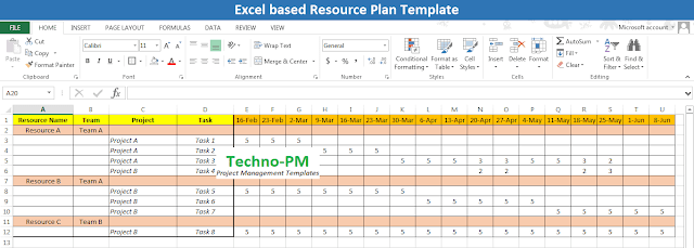 resource plan templates, resource planning template