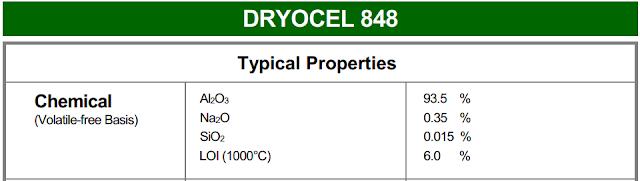 Thành phần hóa học Hạt hút ẩm Porocel Dryocel D848