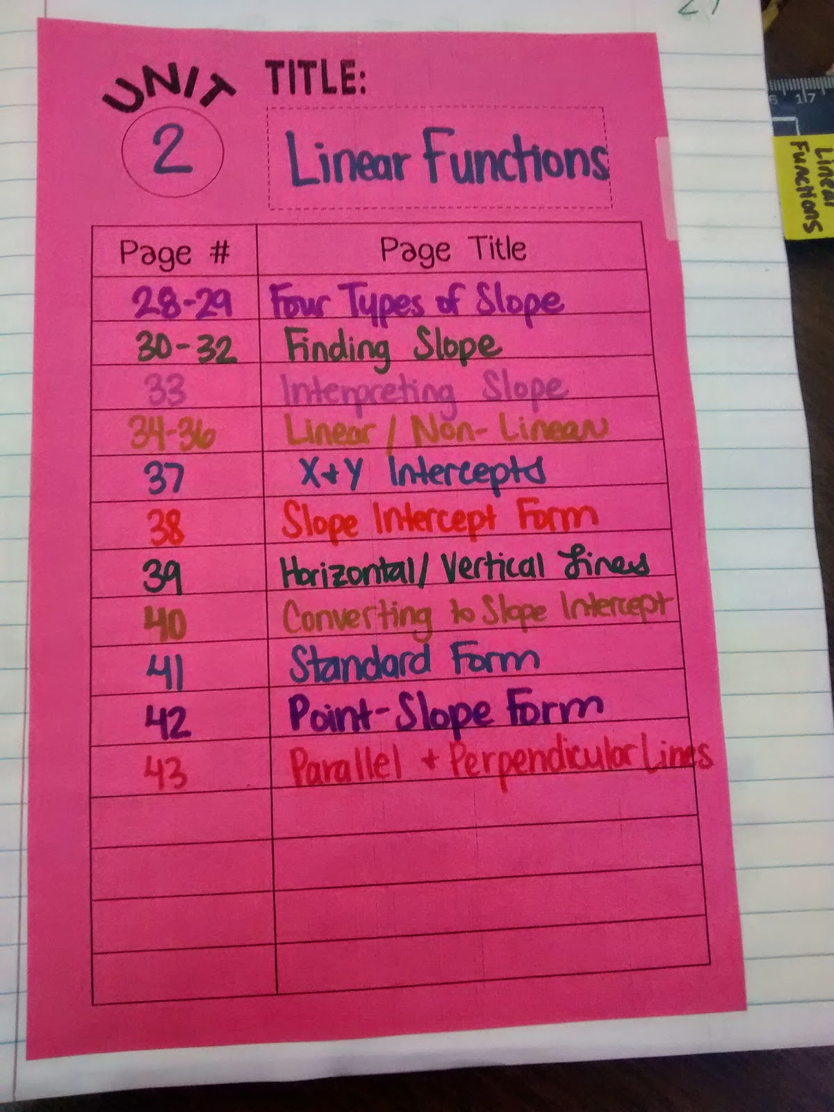 Math Love Algebra 1 Unit 2 Linear Functions Inb Pages