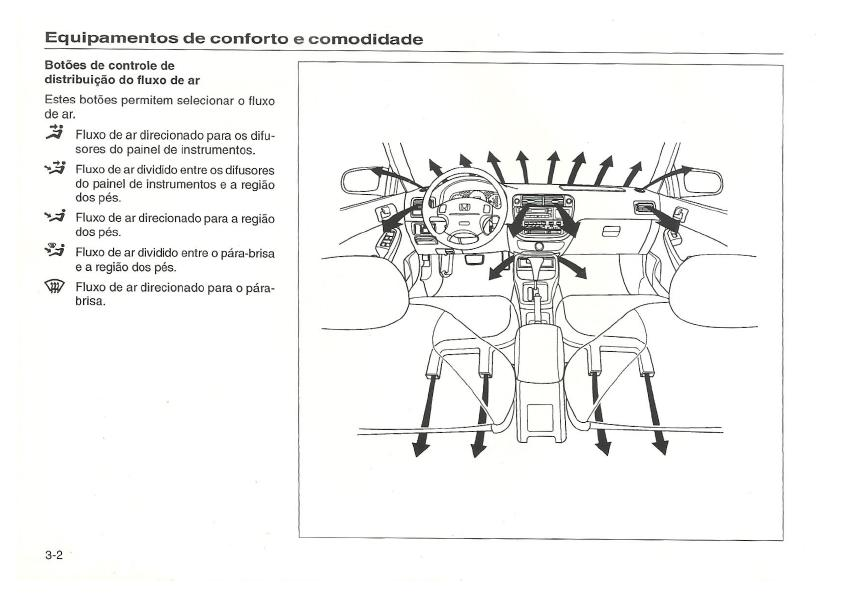 MANUAIS DO PROPRIETÁRIO: MANUAL HONDA CIVIC 2000