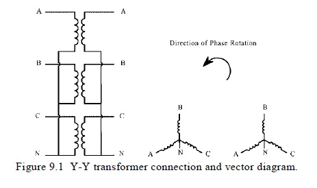 power systems loss: Y-Y CONNECTION IN THREE-PHASE SYSTEM