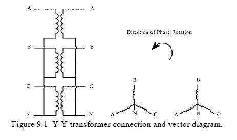Wye Delta Starter Wiring Diagram Wye Delta Schematic