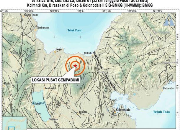 Gempa Bumi Guncang Poso