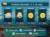 PRONÓSTICO EXTENDIDO | S. S. DE JUJUY 17/07/16