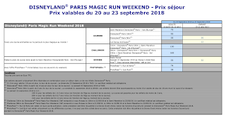 Disneyland Paris Magic Run prix