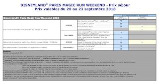 Disneyland Paris Magic Run prix