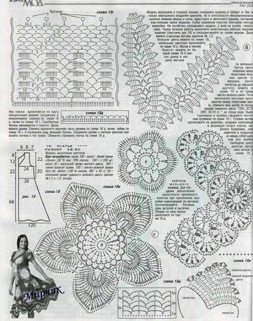 15 Maravillosas puntadas para tejer en crochet | Tejidos a Crochet