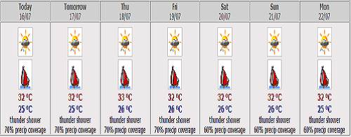 Chantaburi_Thailand_weather_forecast_7_days