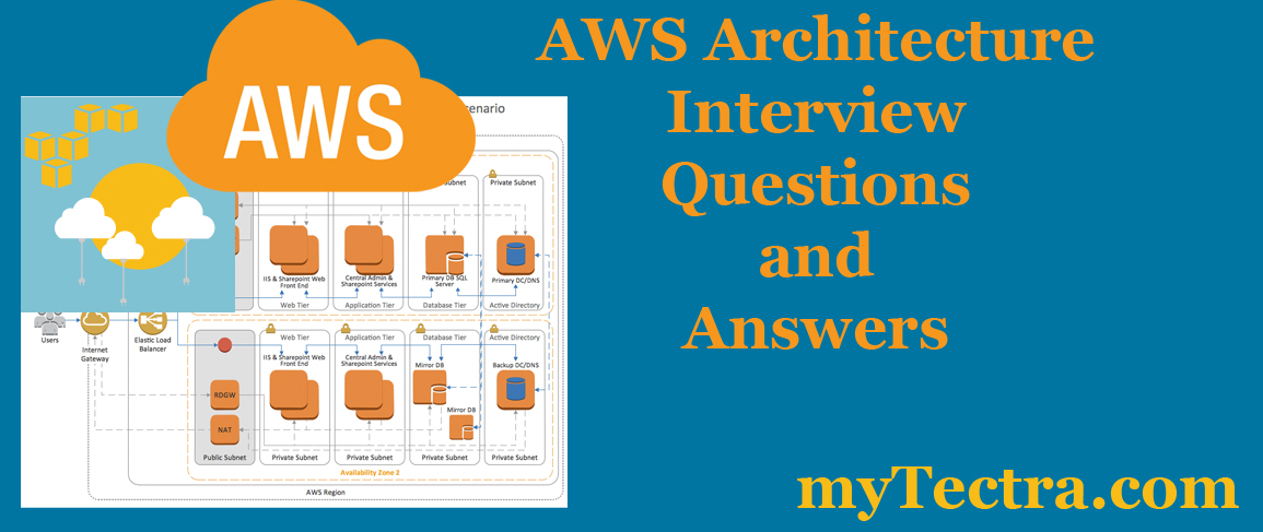 AWS Architect Interview Questions and Answers