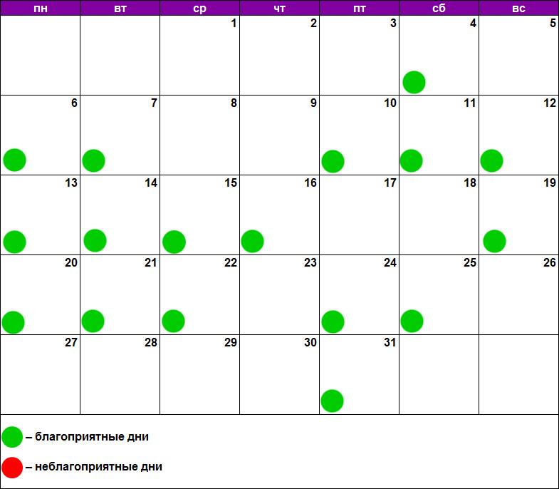 Лунный календарь наращивания май 2019