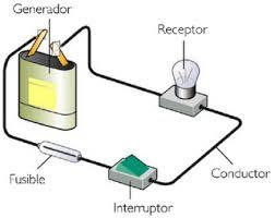 Circuit Diagram Symbols Images