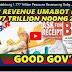 GOOD NEWS! BIR NAKALULEKTA NG 1.777 TRILLION PESOS NA REVENUE NG GOBYERNO NOONG NAKARAANG 2017! PANOORIN