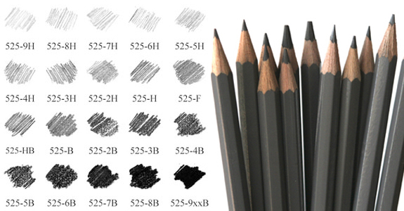 It S All About Sketch Types Of Sketching Tools