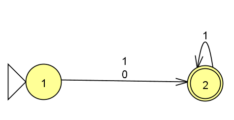 Automatas-Finitos-Deterministas-(AFD)-005