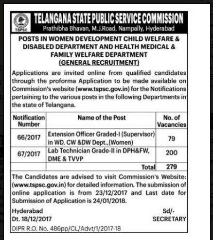 TSPSC Supervisor Posts Recruitment in Women and Child Development Dept Telangana TSPSC Extension Grade I Supervisor Posts Recruitment 2017 | Extension Grade I Supervisor Posts Apply Online TSPSC Vacancy Notification 2017 – Extension Grade I Supervisor Posts - Telangana State Public Service Commission Recruitment 2017: – TSPSC has announced a notification for the recruitment of Extension Grade I Supervisor Posts . Interested candidates may apply by 11th December 2017. tspsc-extension-officer-graded-supervisor-posts-recruitment--notification-in-women-child-development-dept-telangana-qualifications-application-form-exam-dates-syllabus-edit-option-hall-tickets-anwer-key-results-download /2017/12/tspsc-extension-officer-graded-supervisor-posts-recruitment--notification-in-women-child-development-dept-telangana-qualifications-application-form-exam-dates-syllabus-edit-option-hall-tickets-anwer-key-results-download.html